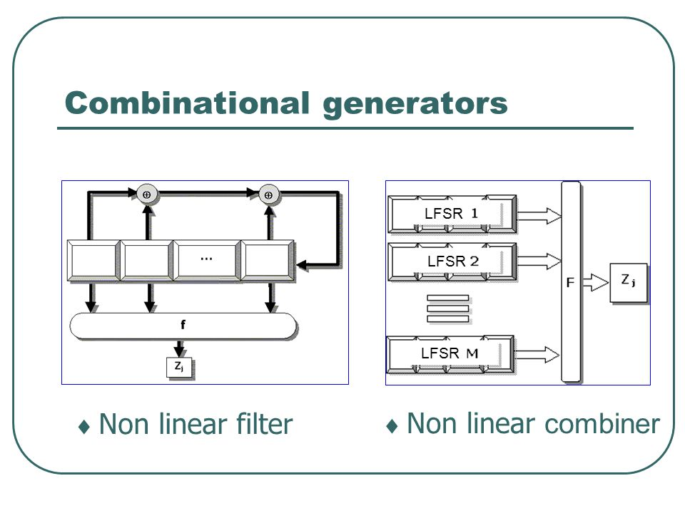 Non linear filters In general, it is difficult to calculate the value of the linear complexity of the resulting sequence.