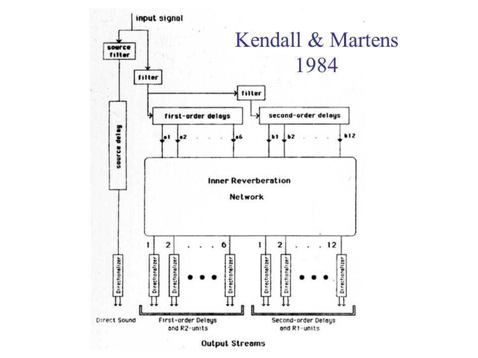 Kendall & Martens 1984