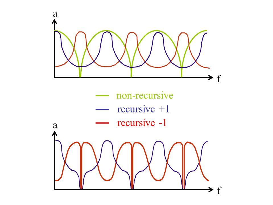 f f non-recursive recursive +1 recursive -1 a a