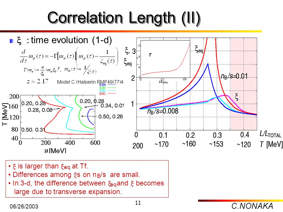 C.NONAKA 06/26/2003 11 Correlation Length (II)  time evolution (1-d) Model C (Halperin RMP49(77)435)  is larger than  at Tf. Differences among
