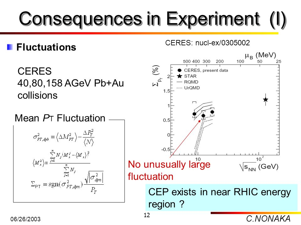 C.NONAKA 06/26/2003 12 Consequences in Experiment (I) CERES: nucl-ex/0305002 Fluctuations CERES 40,80,158 AGeV Pb+Au collisions No unusually large fluctuation CEP exists in near RHIC energy region .