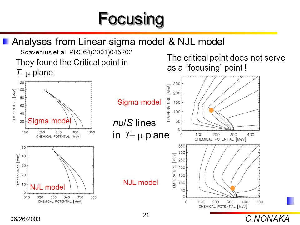 C.NONAKA 06/26/2003 21 FocusingFocusing Scavenius et al. PRC64(2001)045202 Analyses from Linear sigma model & NJL model They found the Critical point