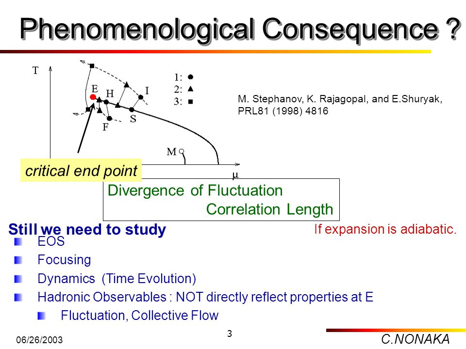 C.NONAKA 06/26/2003 3 Phenomenological Consequence ? Phenomenological Consequence ? Divergence of Fluctuation Correlation Length critical end point M.