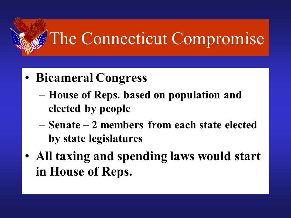 The Connecticut Compromise Bicameral Congress –House of Reps.