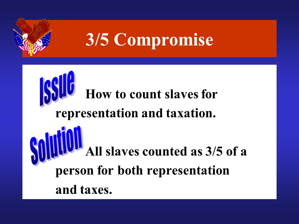 3/5 Compromise How to count slaves for representation and taxation.