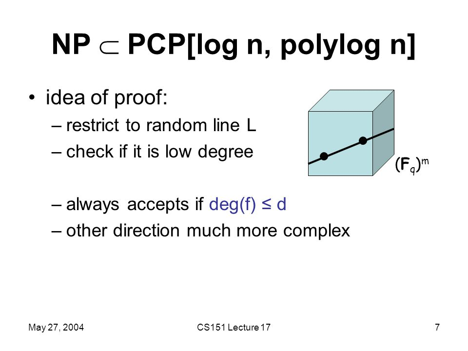 May 27, 2004CS151 Lecture 177 NP  PCP[log n, polylog n] idea of proof: –restrict to random line L –check if it is low degree –always accepts if deg(f) ≤ d –other direction much more complex (Fq)m(Fq)m