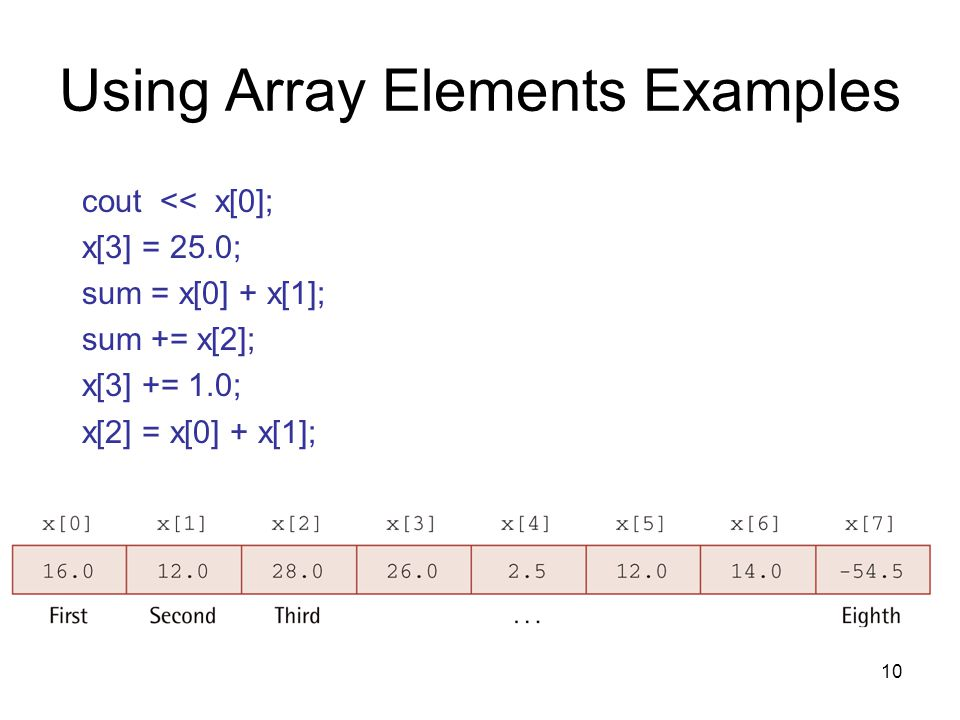 10 Using Array Elements Examples cout << x[0]; x[3] = 25.0; sum = x[0] + x[1]; sum += x[2]; x[3] += 1.0; x[2] = x[0] + x[1];