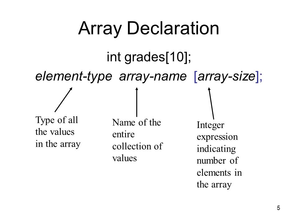 5 Array Declaration int grades[10]; element-type array-name [array-size]; Type of all the values in the array Name of the entire collection of values Integer expression indicating number of elements in the array