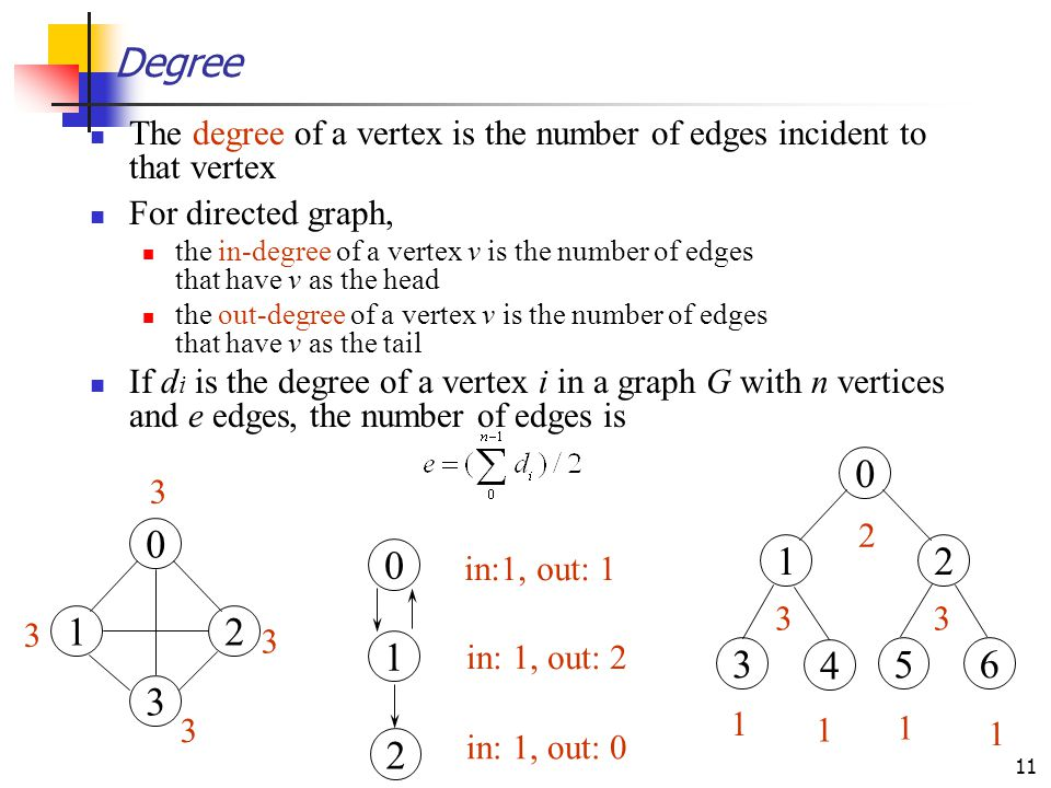 11 Degree The degree of a vertex is the number of edges incident to that vertex For directed graph, the in-degree of a vertex v is the number of edges
