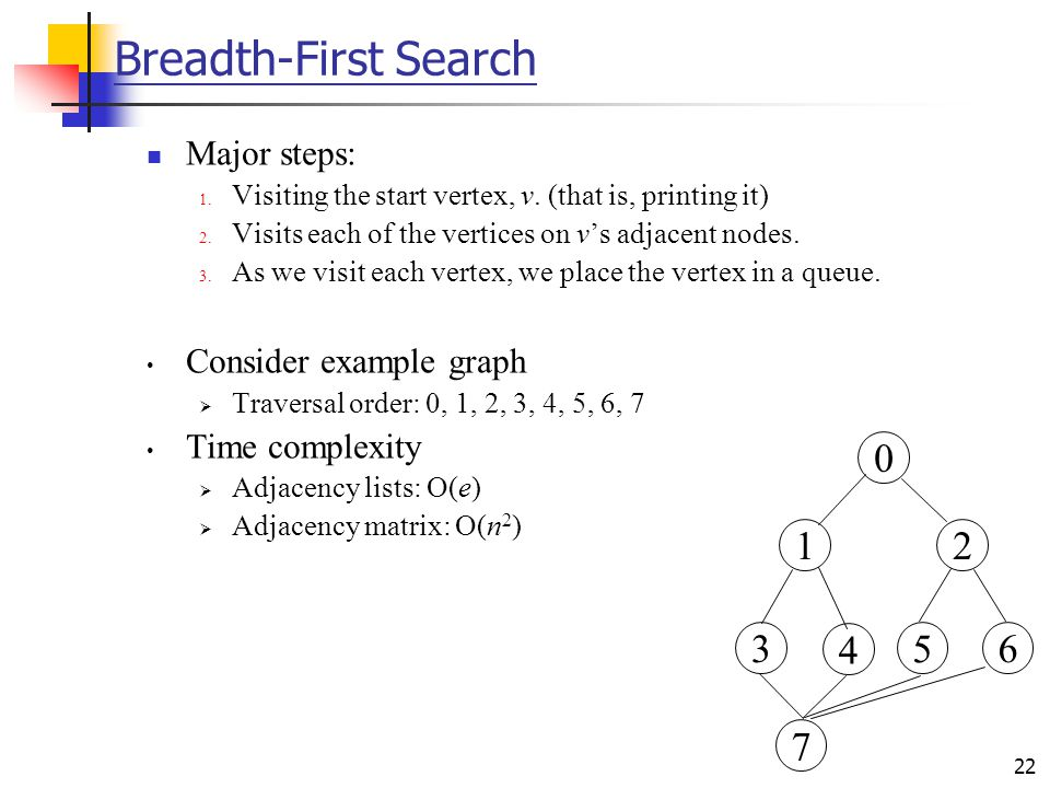 22 Breadth-First Search Major steps: 1. Visiting the start vertex, v. (that is, printing it) 2. Visits each of the vertices on v's adjacent nodes. 3.