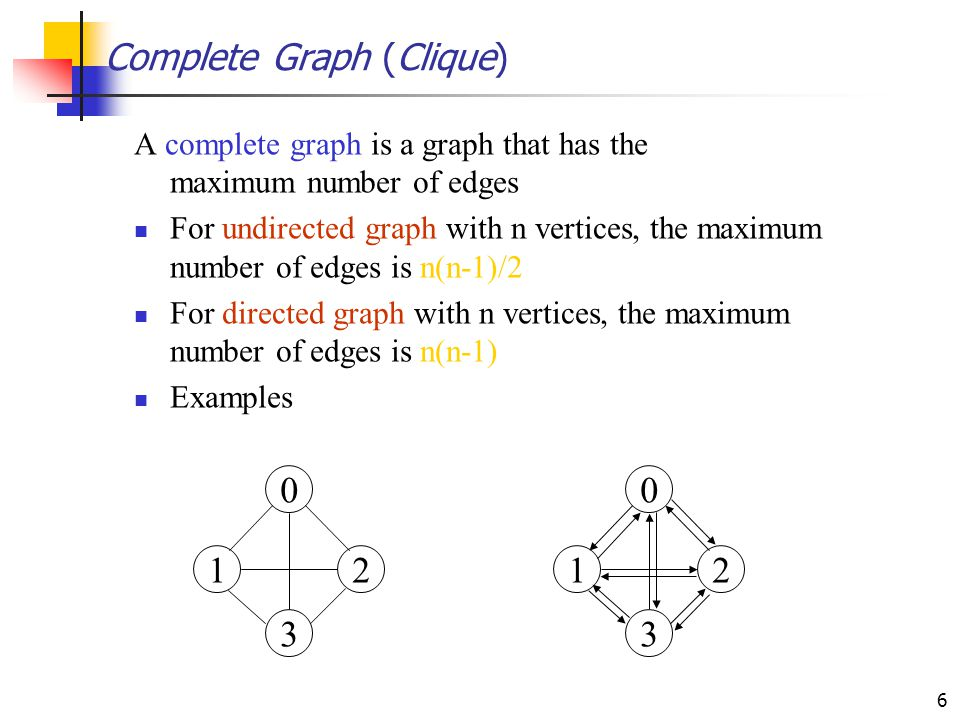 6 Complete Graph (Clique) A complete graph is a graph that has the maximum number of edges For undirected graph with n vertices, the maximum number of