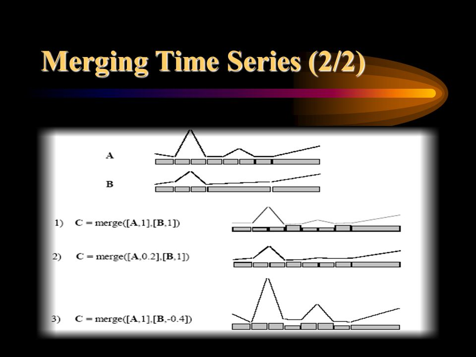 Merging Time Series (2/2)