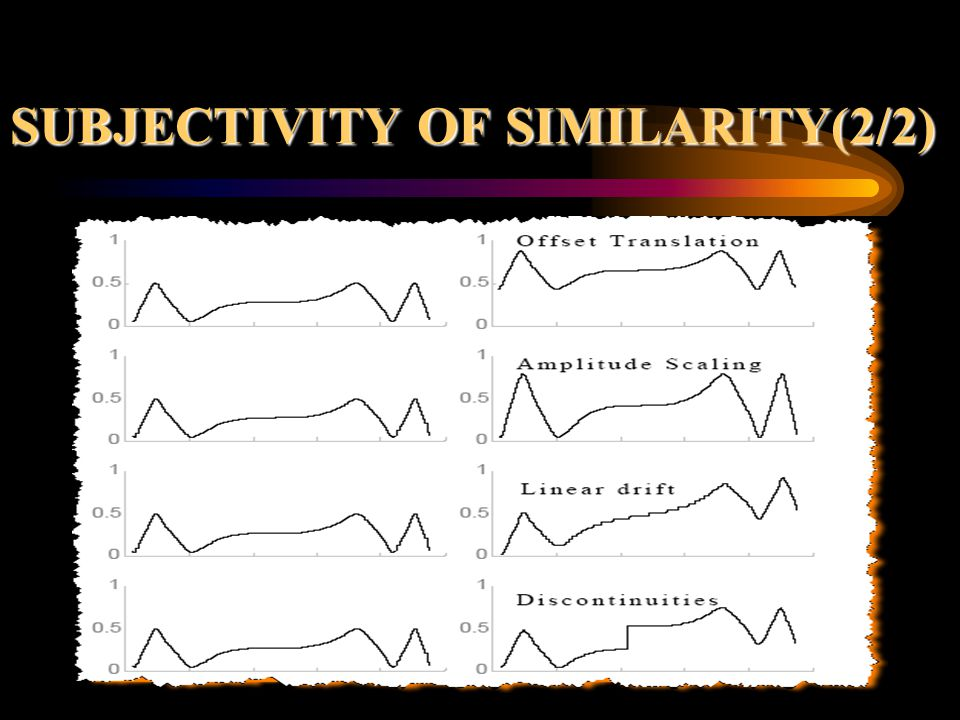 SUBJECTIVITY OF SIMILARITY(2/2)