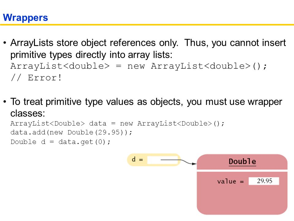 ArrayLists store object references only.