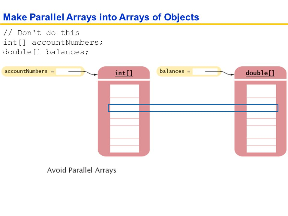 // Don t do this int[] accountNumbers; double[] balances; Make Parallel Arrays into Arrays of Objects