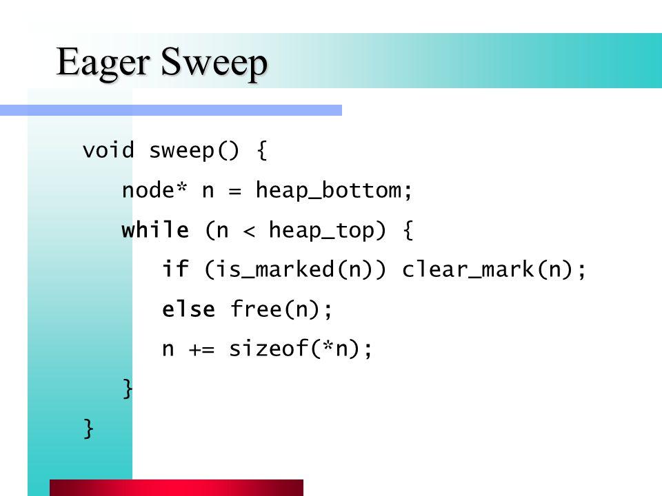 Eager Sweep void sweep() { node* n = heap_bottom; while (n < heap_top) { if (is_marked(n)) clear_mark(n); else free(n); n += sizeof(*n); }