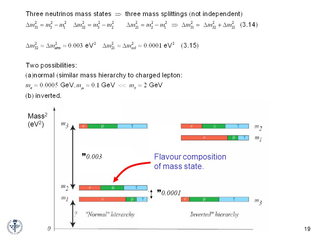 19 FK7003  0.003  0.0001 Mass 2 (eV 2 ) Flavour composition of mass state.