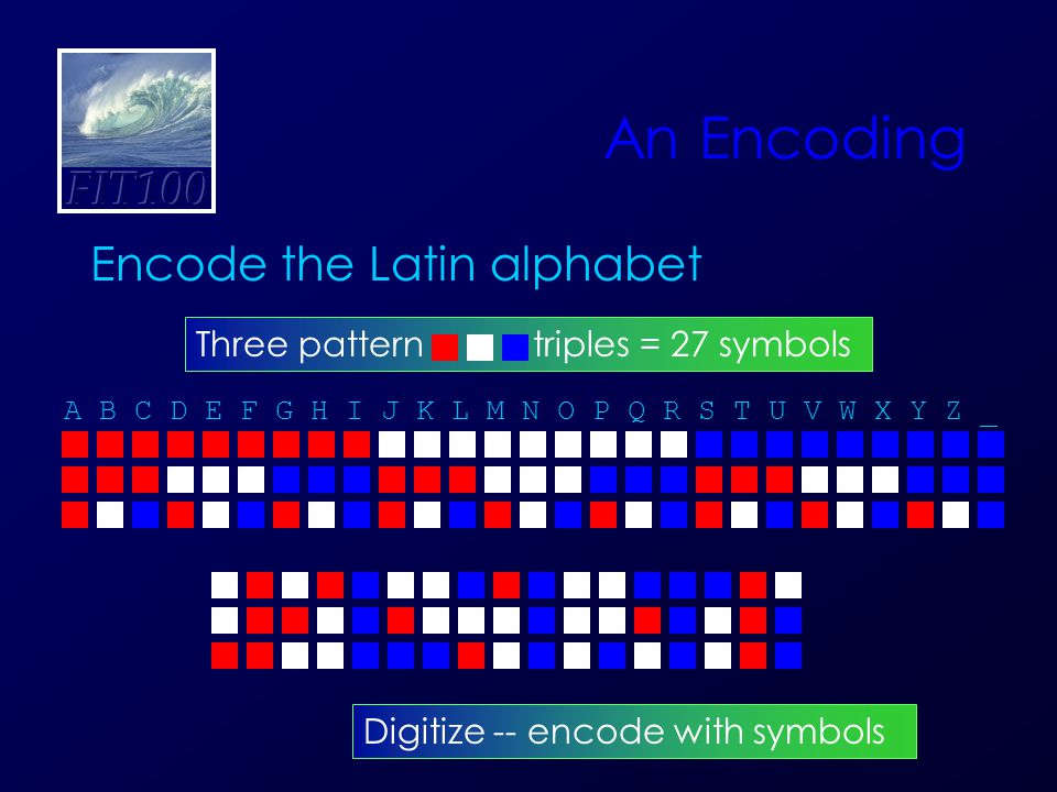 An Encoding Encode the Latin alphabet A B C D E F G H I J K L M N O P Q R S T U V W X Y Z Three pattern triples = 27 symbols Digitize -- encode with s