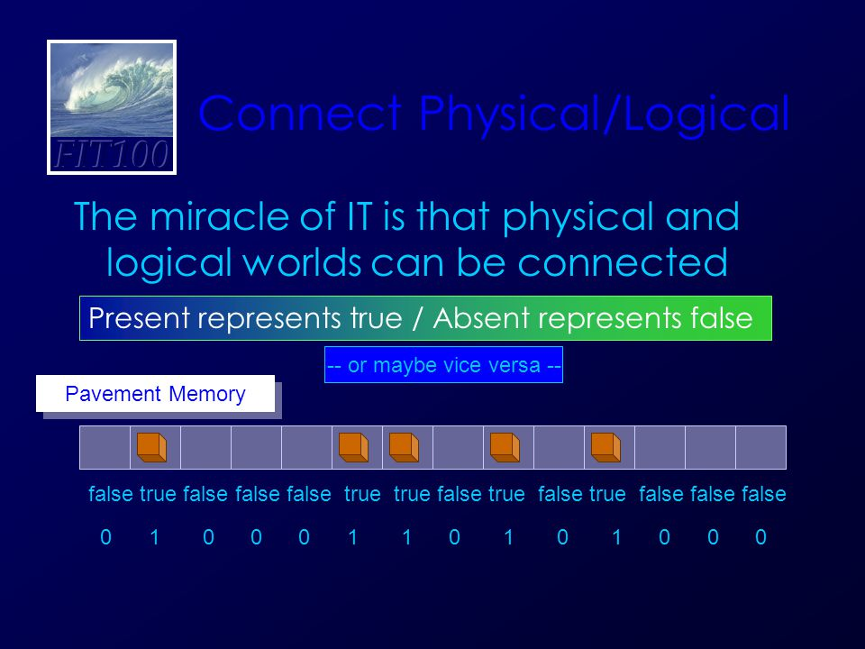 Connect Physical/Logical The miracle of IT is that physical and logical worlds can be connected Present represents true / Absent represents false -- o