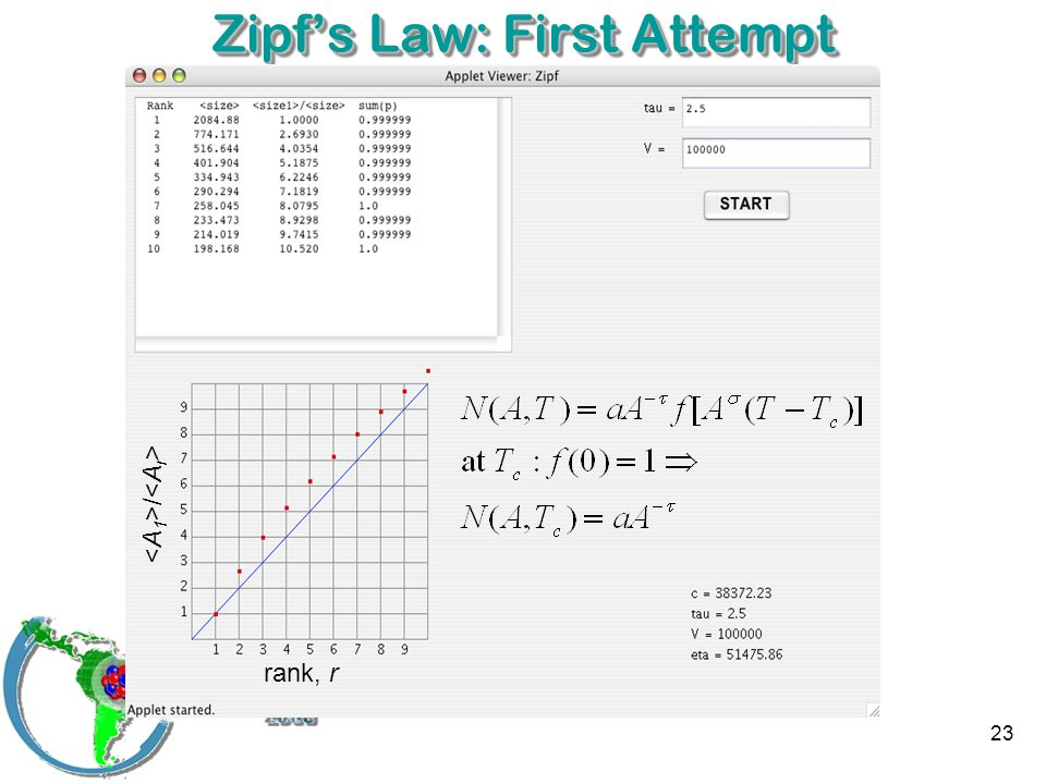 23 Zipf's Law: First Attempt rank, r /