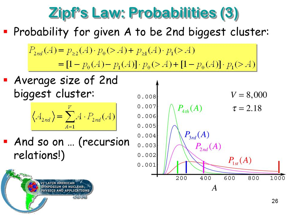 26 Zipf's Law: Probabilities (3)  Probability for given A to be 2nd biggest cluster:  Average size of 2nd biggest cluster:  And so on … (recursion relations!)