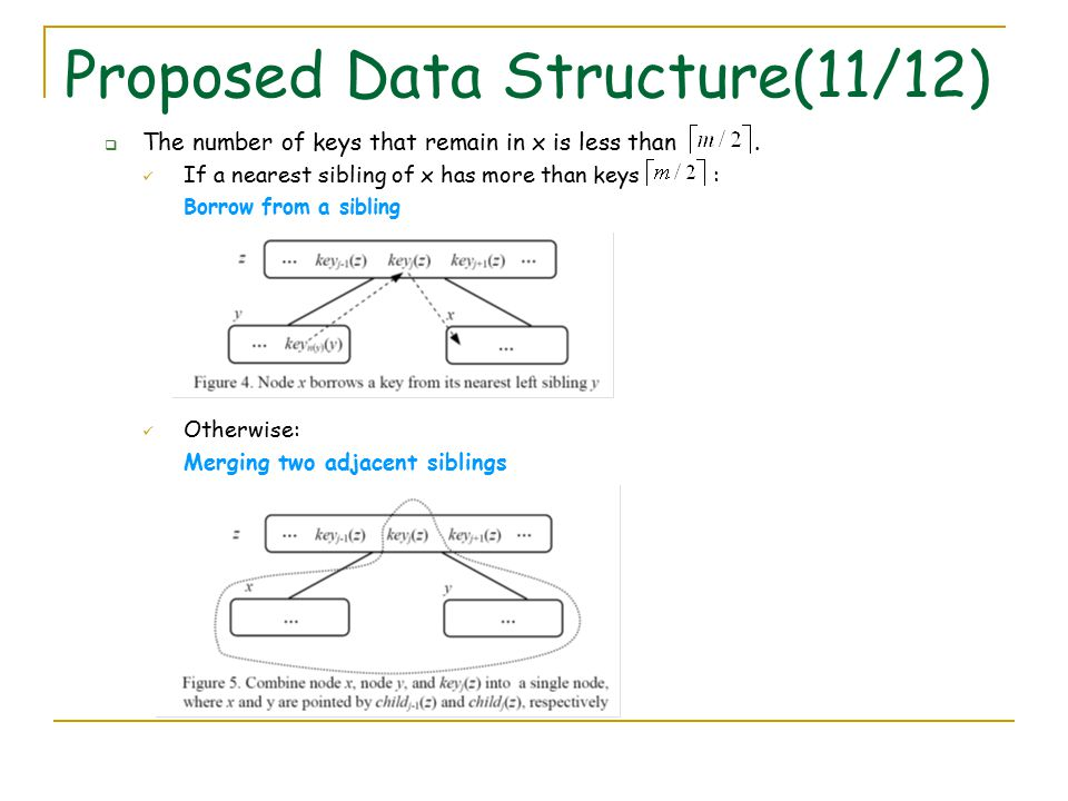 Proposed Data Structure(11/12)  The number of keys that remain in x is less than.