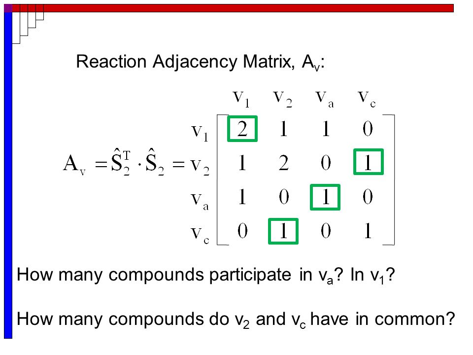Reaction Adjacency Matrix, A v : How many compounds participate in v a .