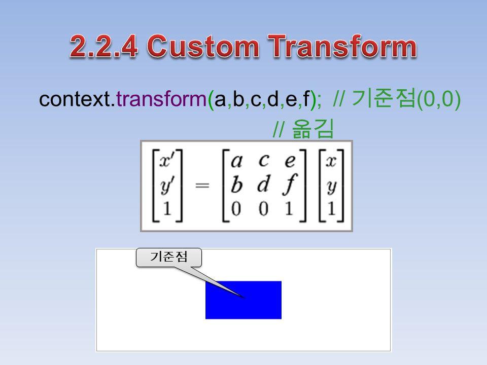 context.transform(a,b,c,d,e,f); // 기준점 (0,0) // 옮김 기준점