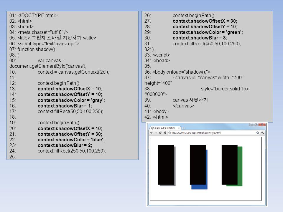 01: 02: 03: 04: 05: 그림자 스타일 지정하기 06: 07: function shadow() 08: { 09: var canvas = document.getElementById( canvas ); 10: context = canvas.getContext( 2d ); 11: 12: context.beginPath(); 13: context.shadowOffsetX = 10; 14: context.shadowOffsetY = 10; 15: context.shadowColor = gray ; 16: context.shadowBlur = 1; 17: context.fillRect(50,50,100,250); 18: 19: context.beginPath(); 20: context.shadowOffsetX = 10; 21: context.shadowOffsetY = 30; 22: context.shadowColor = blue ; 23: context.shadowBlur = 2; 24: context.fillRect(250,50,100,250); 25: 26: context.beginPath(); 27: context.shadowOffsetX = 30; 28: context.shadowOffsetY = 10; 29: context.shadowColor = green ; 30: context.shadowBlur = 3; 31: context.fillRect(450,50,100,250); 32: } 33: 34: 35: 36: 37: <canvas id= canvas width= 700 height= 400 38: style= border:solid 1px #000000 > 39: canvas 사용하기 40: 41: 42: