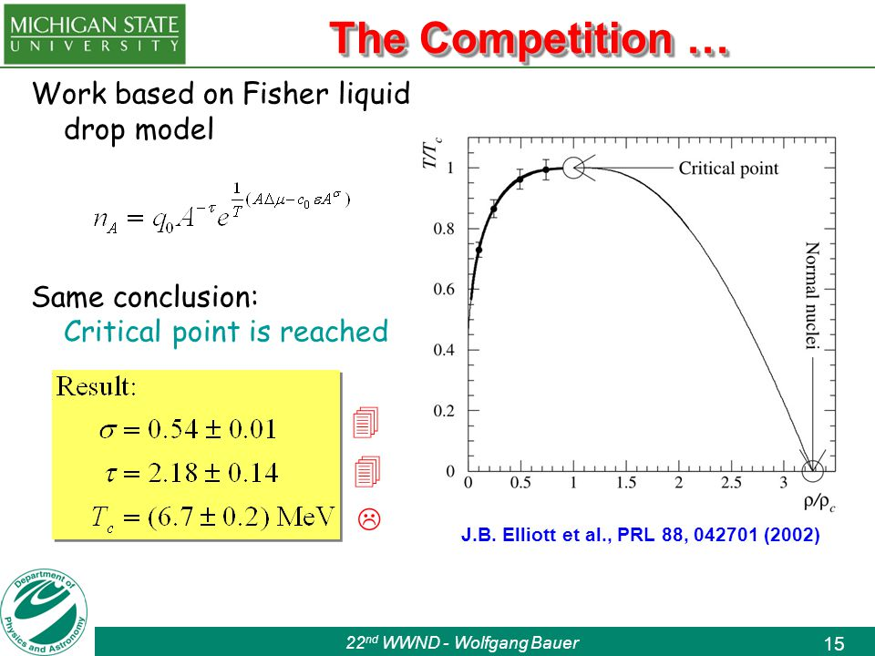 22 nd WWND - Wolfgang Bauer 15 The Competition … Work based on Fisher liquid drop model Same conclusion: Critical point is reached   J.B.