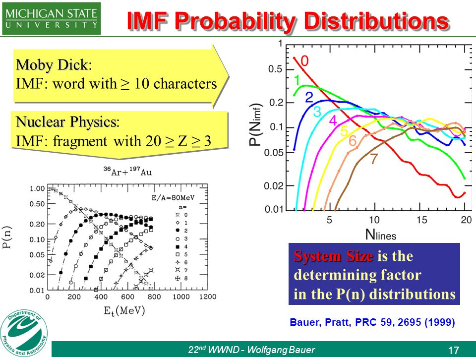 22 nd WWND - Wolfgang Bauer 17 IMF Probability Distributions Moby Dick Moby Dick: IMF: word with ≥ 10 characters Nuclear Physics Nuclear Physics: IMF: fragment with 20 ≥ Z ≥ 3 System Size System Size is the determining factor in the P(n) distributions Bauer, Pratt, PRC 59, 2695 (1999)