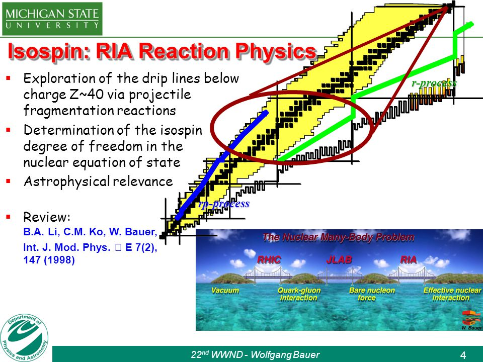 22 nd WWND - Wolfgang Bauer 4 Isospin: RIA Reaction Physics rp-process r-process  Exploration of the drip lines below charge Z~40 via projectile fragmentation reactions  Determination of the isospin degree of freedom in the nuclear equation of state  Astrophysical relevance  Review: B.A.
