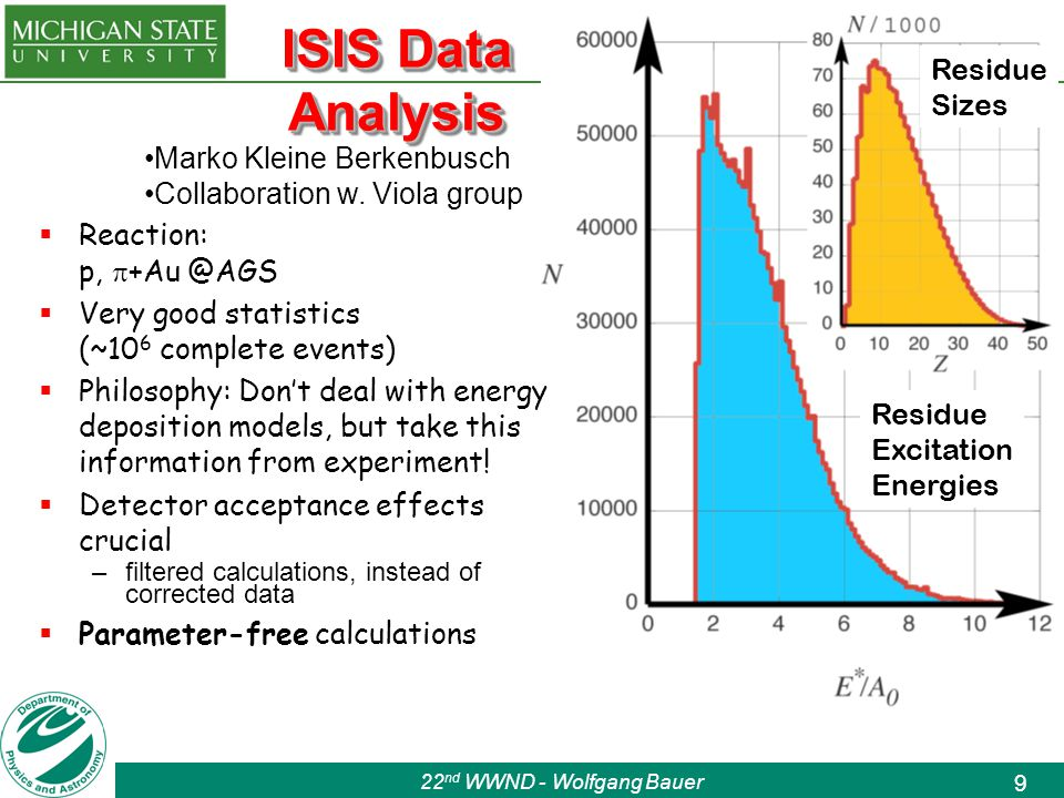 22 nd WWND - Wolfgang Bauer 9 ISIS Data Analysis  Reaction: p,  +Au @AGS  Very good statistics (~10 6 complete events)  Philosophy: Don't deal with energy deposition models, but take this information from experiment.