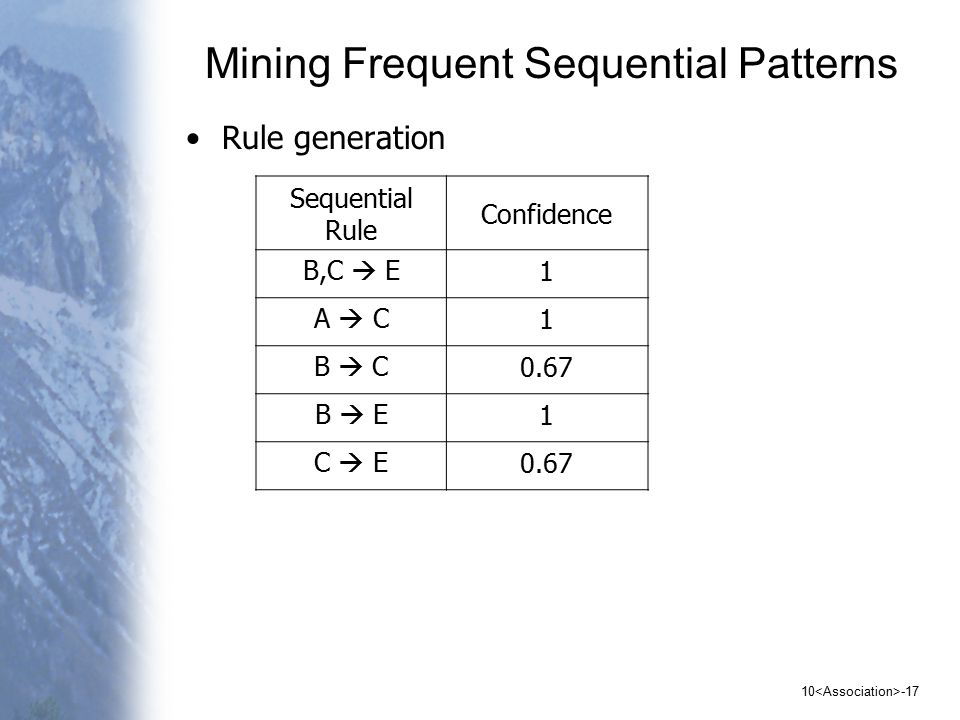 10 -17 Mining Frequent Sequential Patterns Rule generation Sequential Rule Confidence B,C  E1 A  C1 B  C0.67 B  E1 C  E0.67