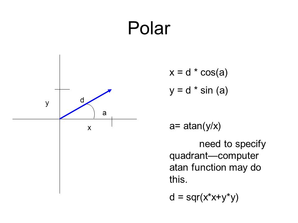 Polar d a x y x = d * cos(a) y = d * sin (a) a= atan(y/x) need to specify quadrant—computer atan function may do this.