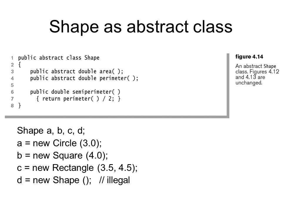 Shape as abstract class Shape a, b, c, d; a = new Circle (3.0); b = new Square (4.0); c = new Rectangle (3.5, 4.5); d = new Shape (); // illegal