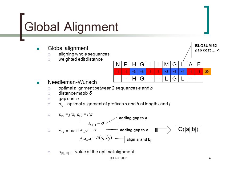 ISBRA 20084 Global Alignment Global alignment  aligning whole sequences  weighted edit distance Needleman-Wunsch  optimal alignment between 2 sequences a and b  distance matrix δ  gap cost σ  s i,j – optimal alignment of prefixes a and b of length i and j  s 0,j = j*σ, s i,0 = i*σ   s |a|, |b| … value of the optimal alignment NPHGIIMGLAE --HG--LGL-- +8+6 +2+6+4 20 BLOSUM 62 gap cost … -1 O(|a||b|) adding gap to a adding gap to b align a i and b j