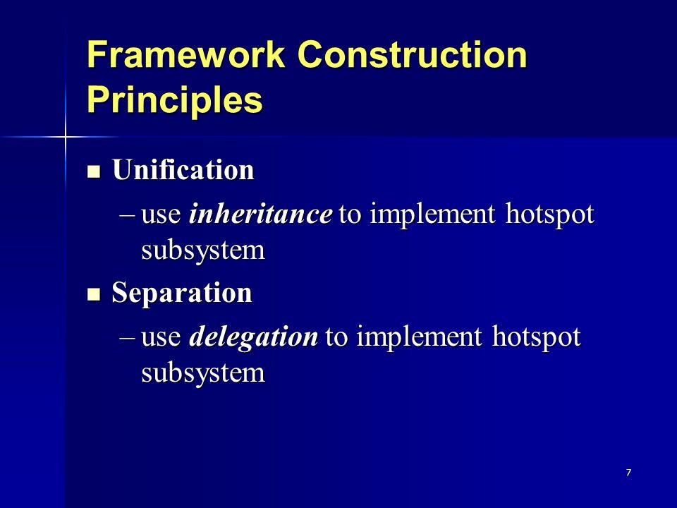 8 Template Method Pattern Unification principle AbstractClass TemplateMethods HookMethods ConcreteClass HookMethods