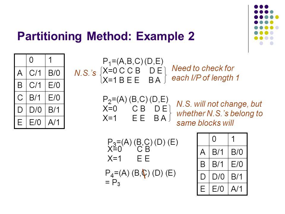 Partitioning Method: Example 2 A/1E/0E B/1D/0D E/0B/1C E/0C/1B B/0C/1A 10 P 1 =(A,B,C) (D,E) X=0 C C B D E X=1 B E E B A N.S.'s Need to check for each I/P of length 1 P 2 =(A) (B,C) (D,E) X=0 C B D E X=1 E E B A N.S.