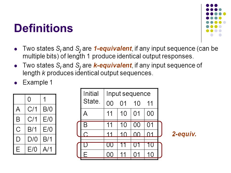 Definitions Two states S i and S j are 1-equivalent, if any input sequence (can be multiple bits) of length 1 produce identical output responses.