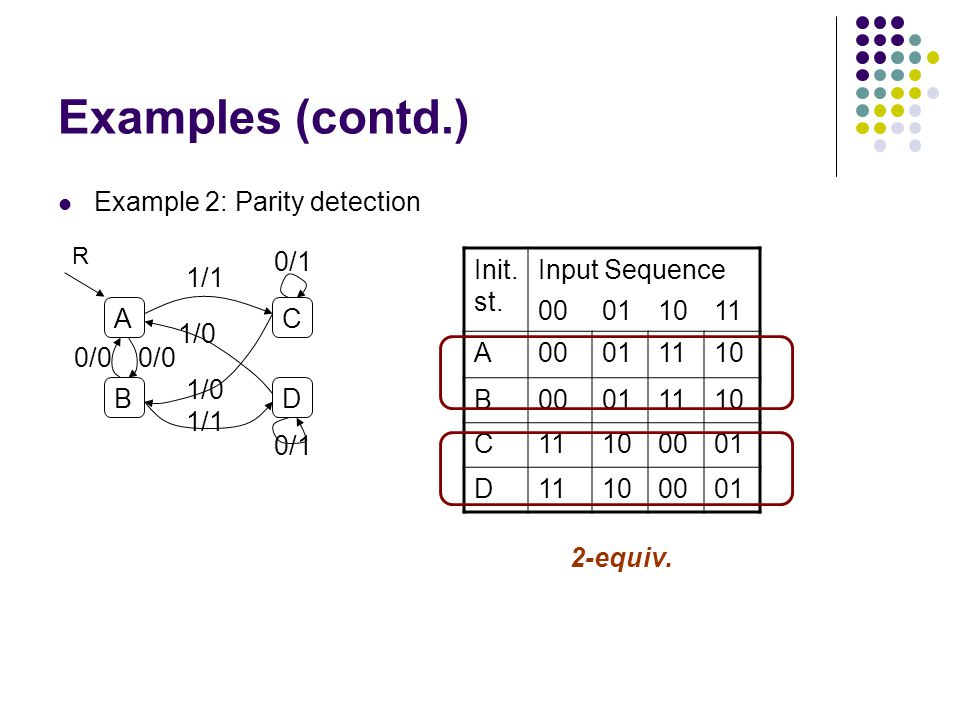 Examples (contd.) Example 2: Parity detection A B C D 1/1 1/0 0/0 1/0 1/1 0/1 Init.