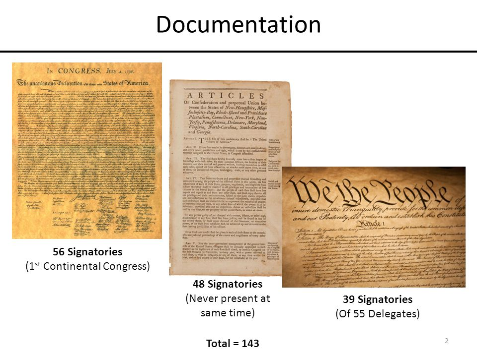 Documentation 48 Signatories (Never present at same time) 39 Signatories (Of 55 Delegates) 56 Signatories (1 st Continental Congress) 2 Total = 143