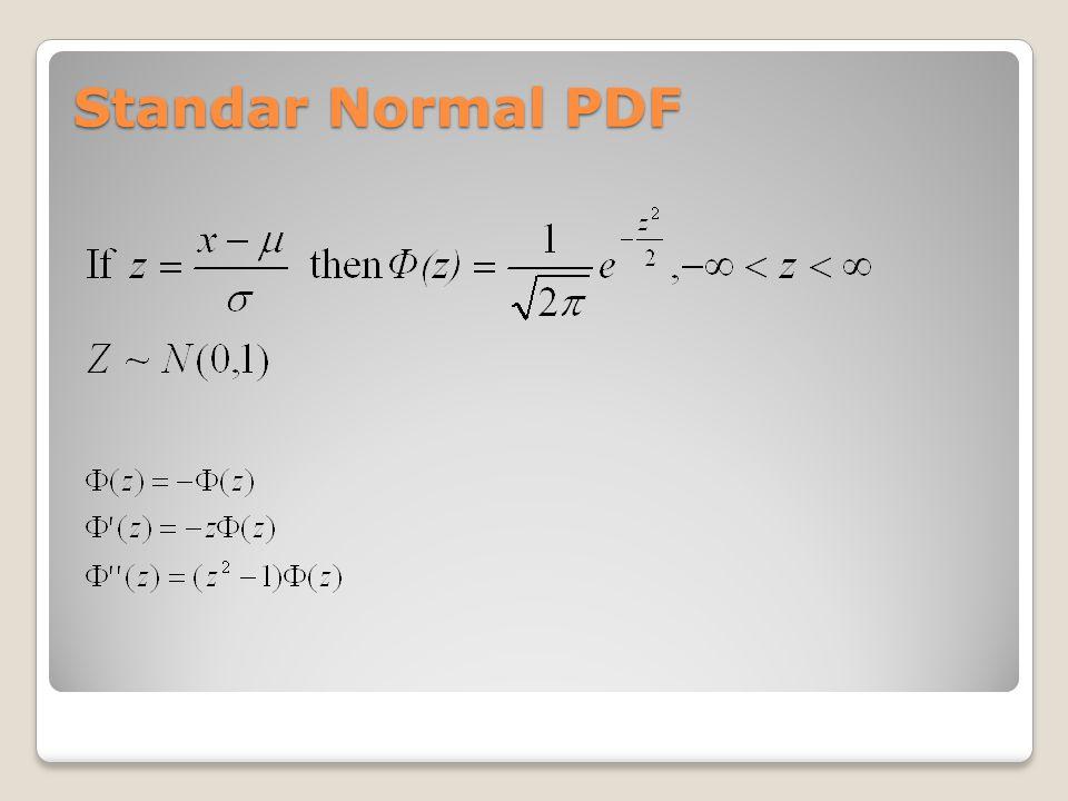 Standar Normal PDF