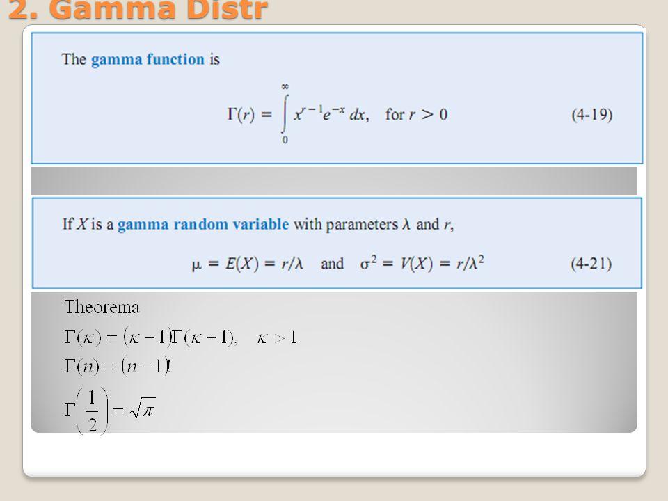 2. Gamma Distr