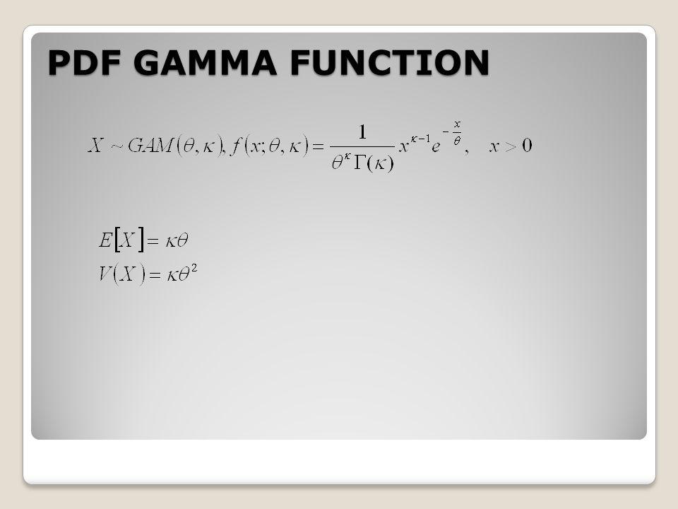 PDF GAMMA FUNCTION