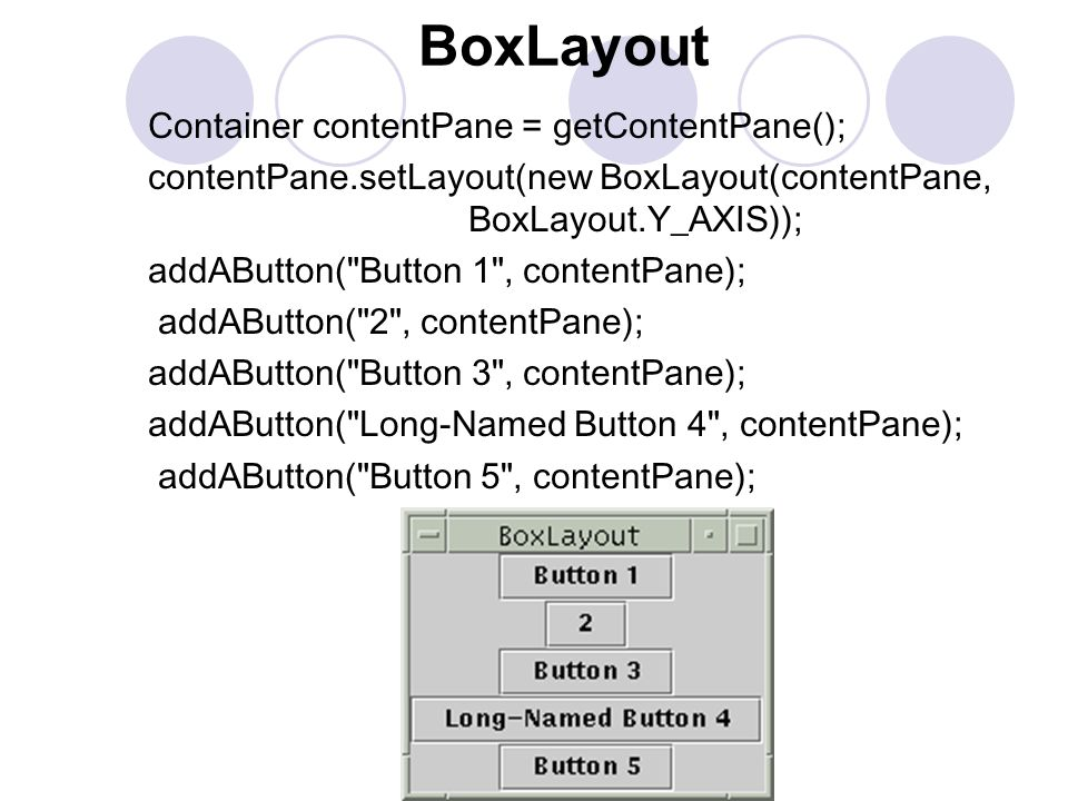 BoxLayout Container contentPane = getContentPane(); contentPane.setLayout(new BoxLayout(contentPane, BoxLayout.Y_AXIS)); addAButton( Button 1 , contentPane); addAButton( 2 , contentPane); addAButton( Button 3 , contentPane); addAButton( Long-Named Button 4 , contentPane); addAButton( Button 5 , contentPane);