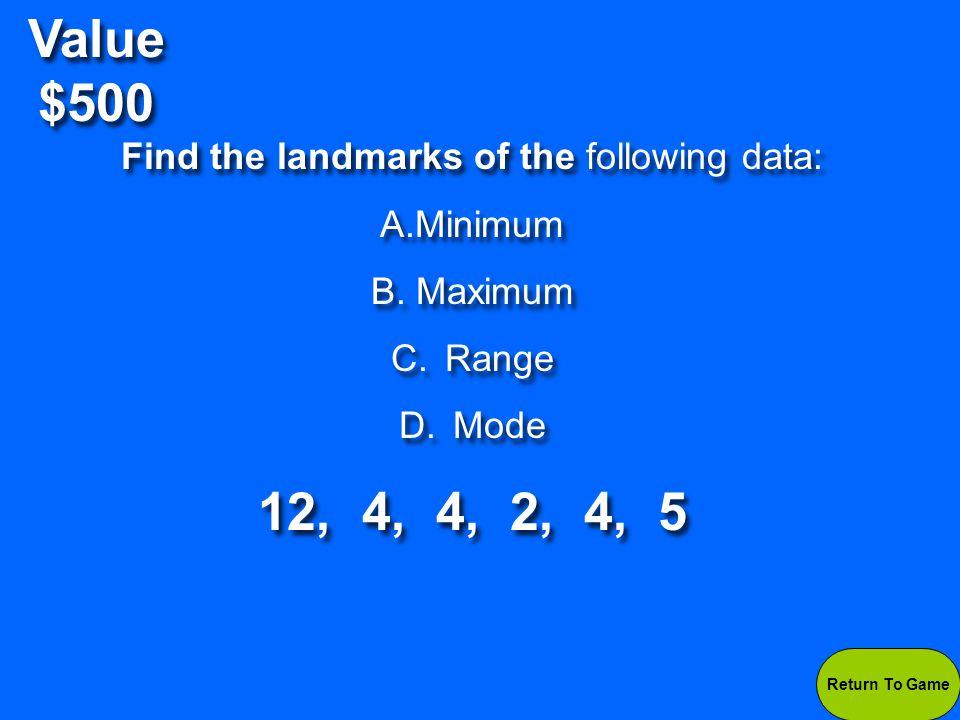 Value $500 Max.-12 Min.-2 Range-10 Mode- 4 Max.-12 Min.-2 Range-10 Mode- 4