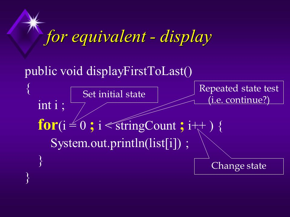 for equivalent - display public void displayFirstToLast() { int i ; for (i = 0 ; i < stringCount ; i++ ) { System.out.println(list[i]) ; } Set initial state Repeated state test (i.e.