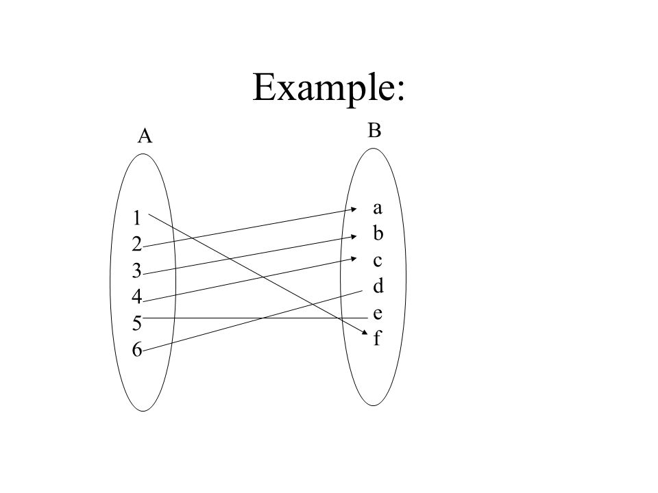 Enumerability and Turing Machines Theorem 1.