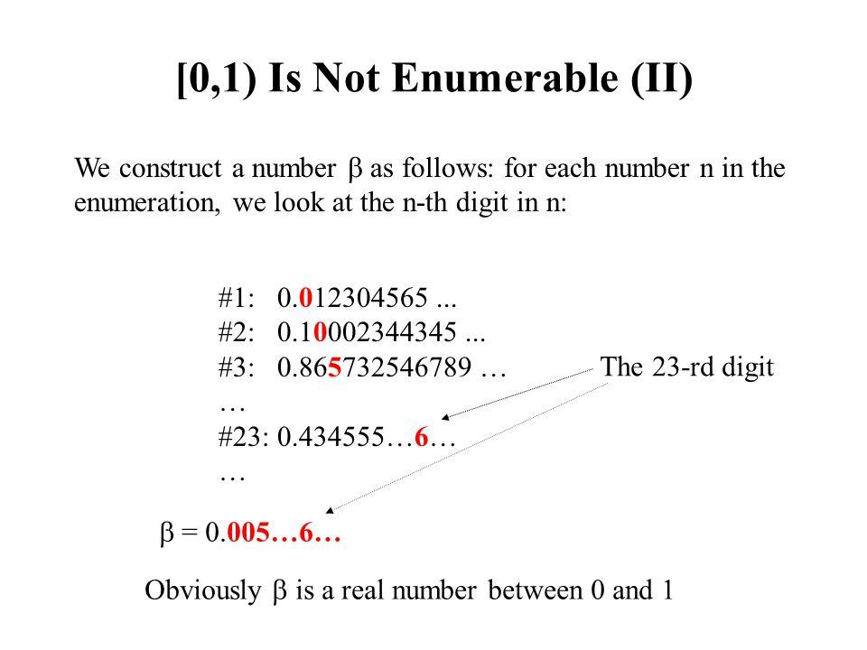 [0,1) Is Not Enumerable (II) #1: 0.012304565...#2: 0.10002344345...
